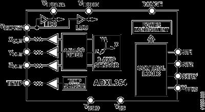 ADXL354-fbl
